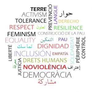 Bola Conceptos 5 idiomas